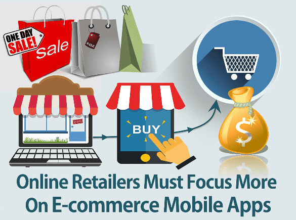 Six Reasons Why Online Retailers Should Focus on E-Commerce Mobile Apps