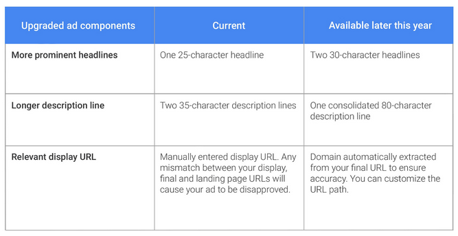 adwords character count