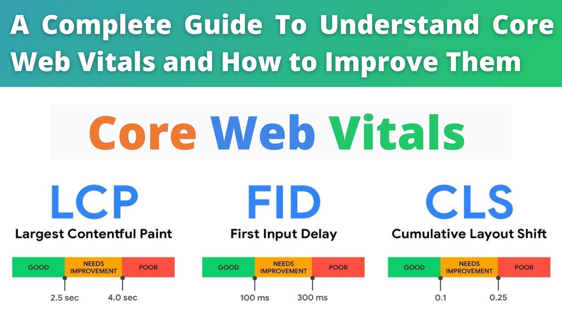 A Complete Guide To Understand Core Web Vitals and How to Improve Them